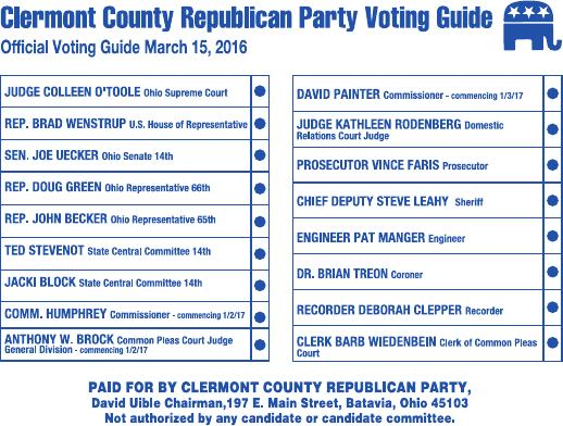 March 2016 Clermont GOP Voting Guide