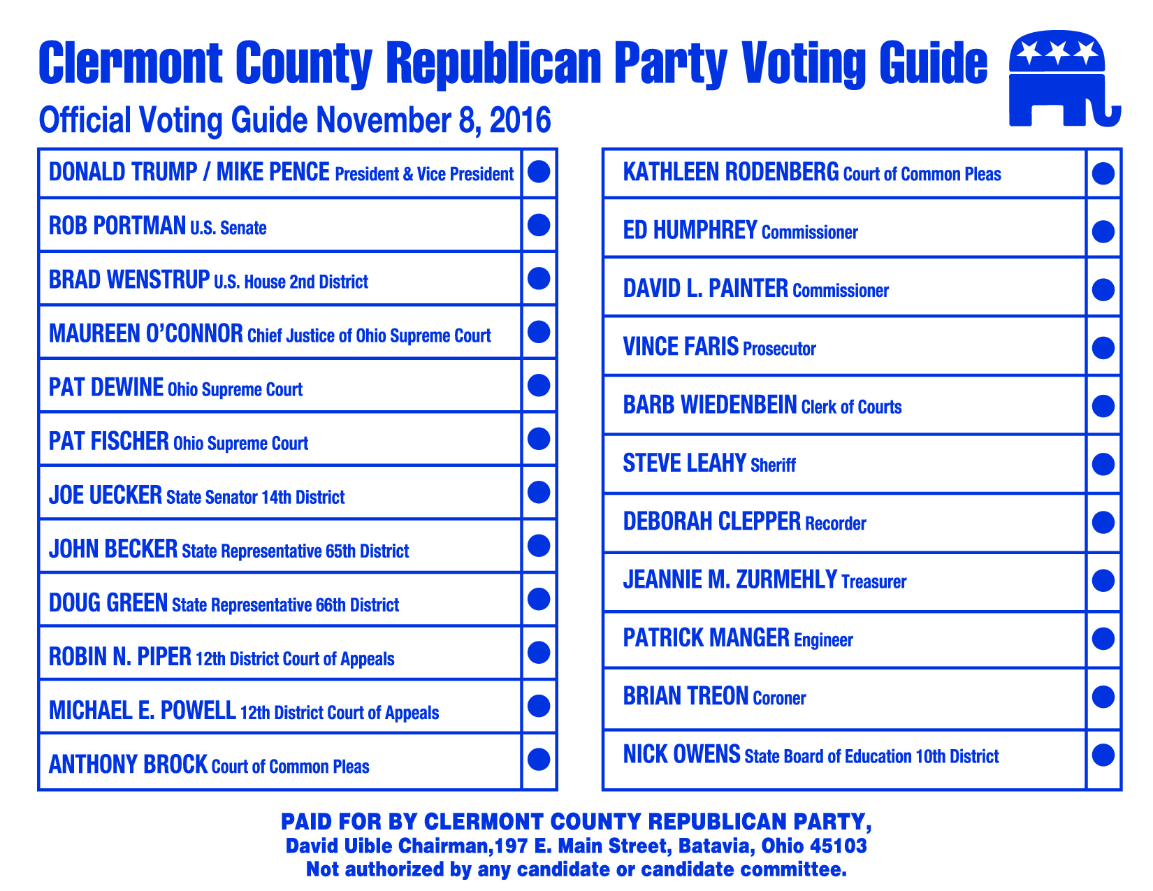 Clermont County Republican Party | Official Website of the ...